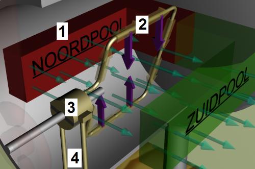VDL-elektrowagen bouwen